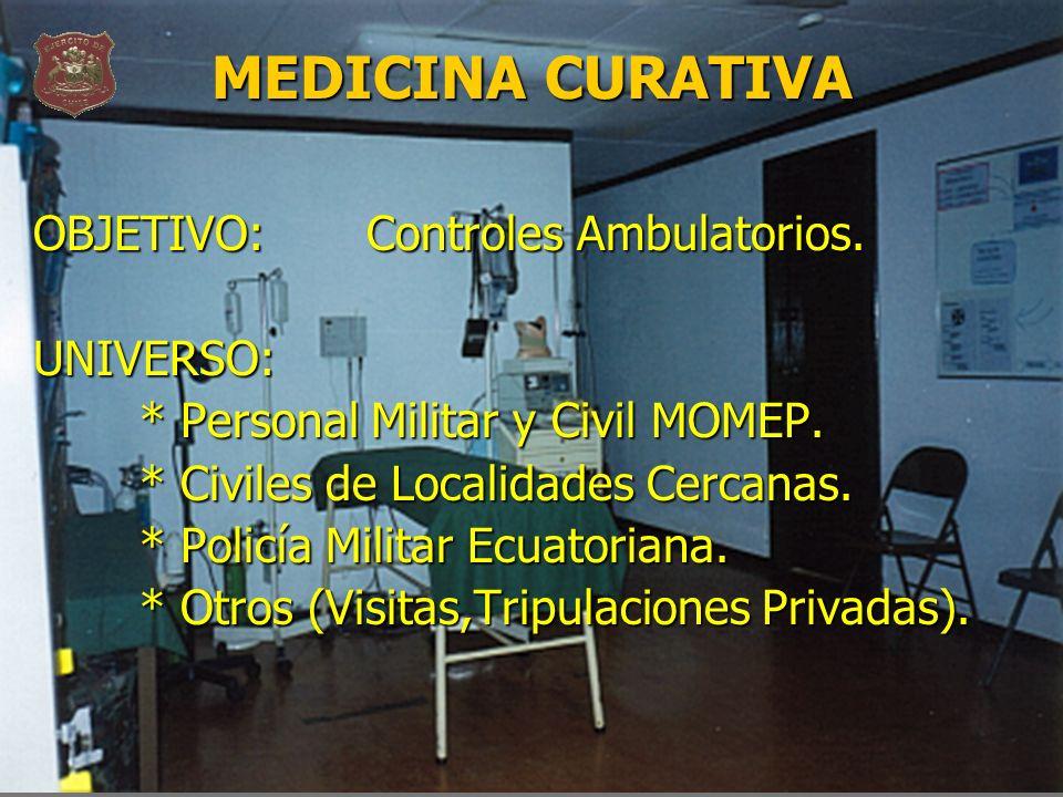 MEDICINA CURATIVA OBJETIVO: Controles Ambulatorios. UNIVERSO: * Personal Militar y Civil MOMEP. * Civiles de Localidades Cercanas. * Policía Militar E