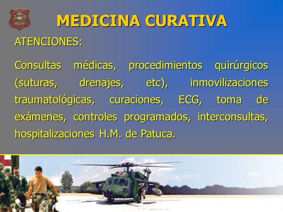 ATENCIONES: Consultas médicas, procedimientos quirúrgicos (suturas, drenajes, etc), inmovilizaciones traumatológicas, curaciones, ECG, toma de exámene