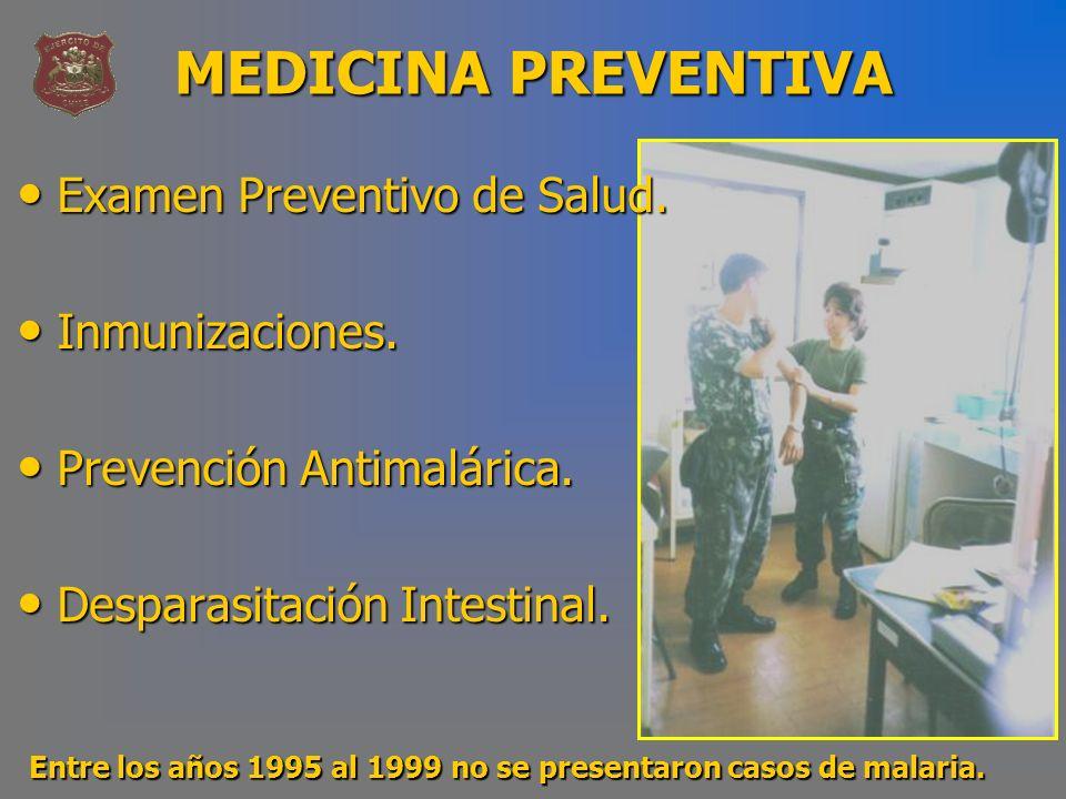 MEDICINA PREVENTIVA Examen Preventivo de Salud. Examen Preventivo de Salud. Inmunizaciones. Inmunizaciones. Prevención Antimalárica. Prevención Antima