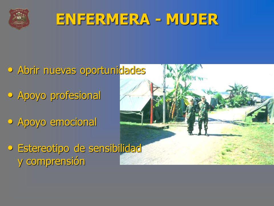 ENFERMERA - MUJER Abrir nuevas oportunidades Abrir nuevas oportunidades Apoyo profesional Apoyo profesional Apoyo emocional Apoyo emocional Estereotip