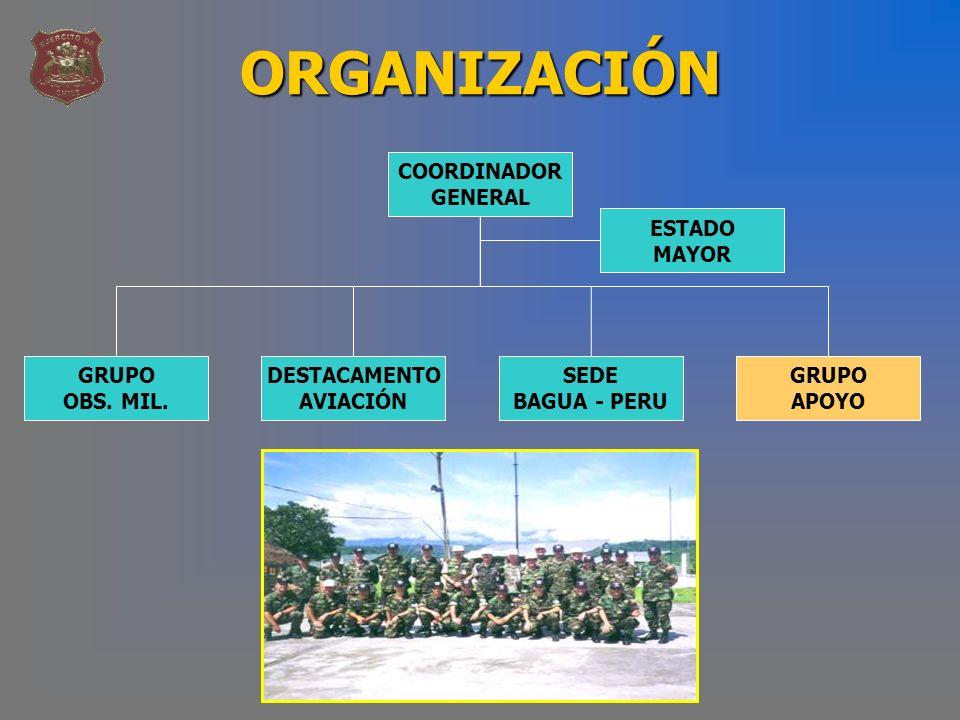 ORGANIZACIÓN COORDINADOR GENERAL ESTADO MAYOR GRUPO APOYO SEDE BAGUA - PERU DESTACAMENTO AVIACIÓN GRUPO OBS. MIL.