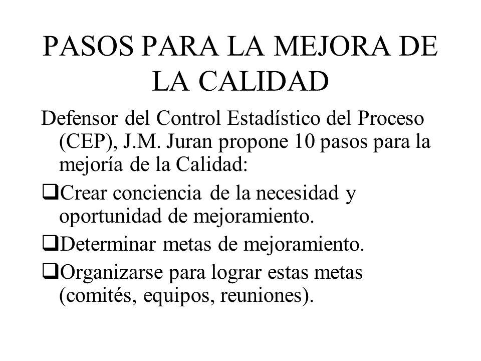 PASOS PARA LA MEJORA DE LA CALIDAD Defensor del Control Estadístico del Proceso (CEP), J.M. Juran propone 10 pasos para la mejoría de la Calidad: Crea