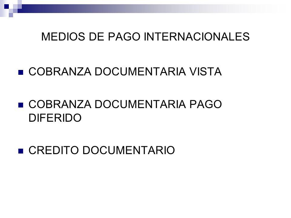 COSTOS Y RIESGOS DE LOS MEDIOS DE PAGO EN LA EXPORTACIONES Estrategias para reducir costos Exposición en CANAL N Programa RUMBO ECONOMICO Econ. Juan O