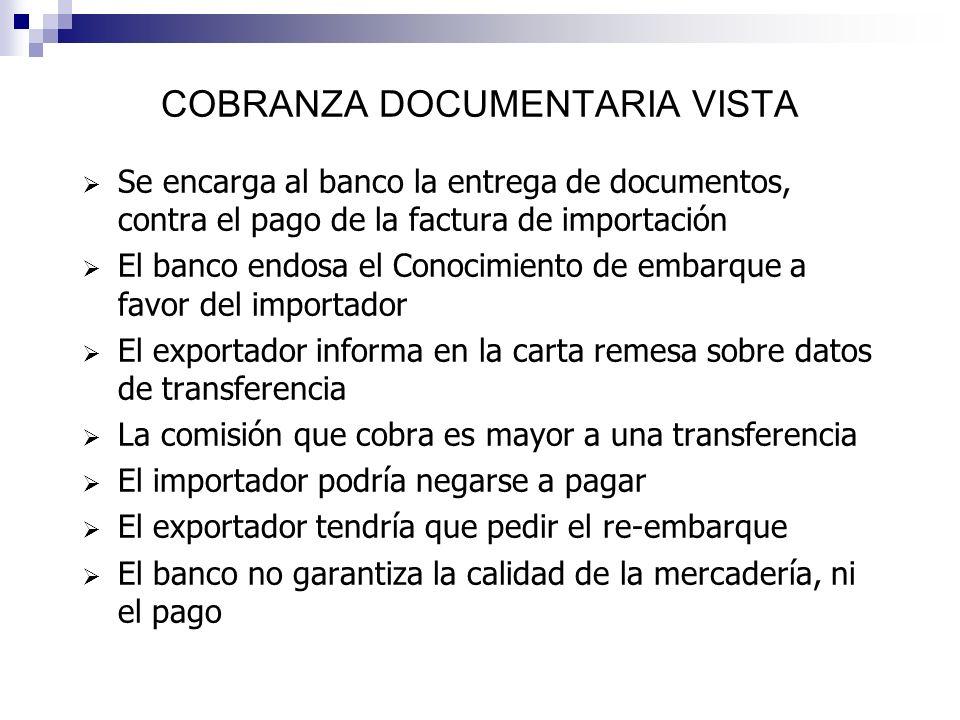 MEDIOS DE PAGO INTERNACIONALES COBRANZA DOCUMENTARIA VISTA COBRANZA DOCUMENTARIA PAGO DIFERIDO CREDITO DOCUMENTARIO