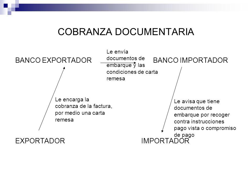 COBRANZA DOCUMENTARIA PAGO DIFERIDO El banco entrega documentos contra aceptación de letra El banco endosa el Conocimiento de embarque El importador i