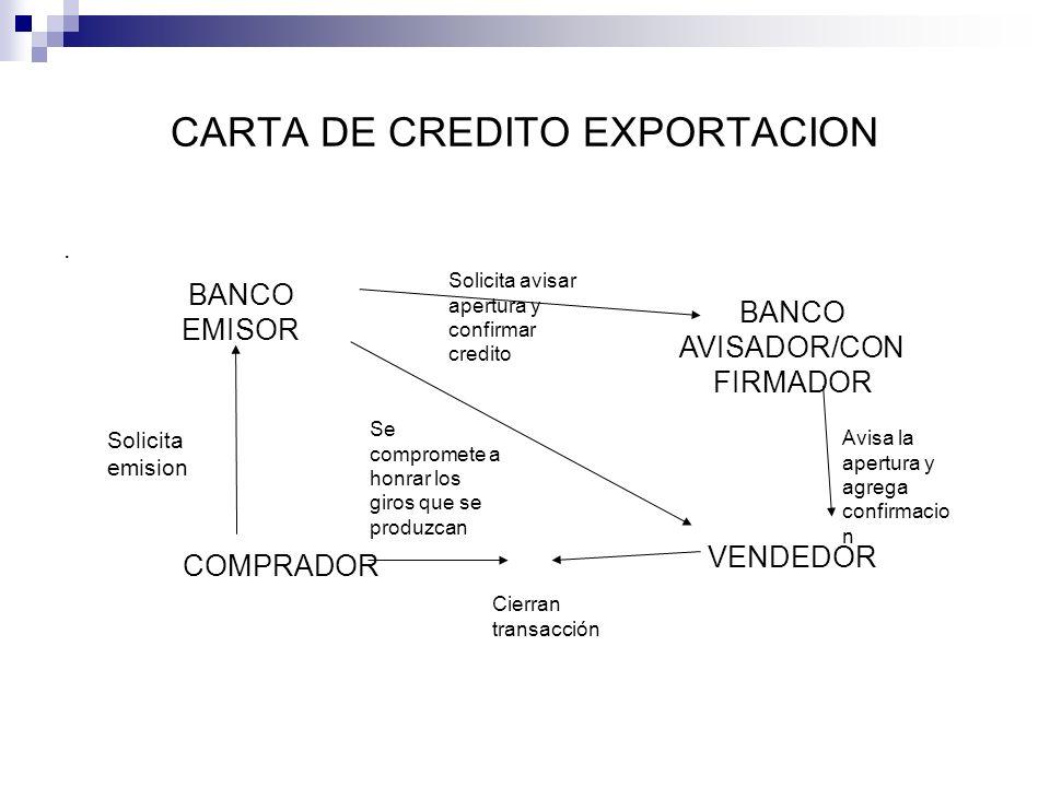 CARTA DE CREDITO EXPORTACION.