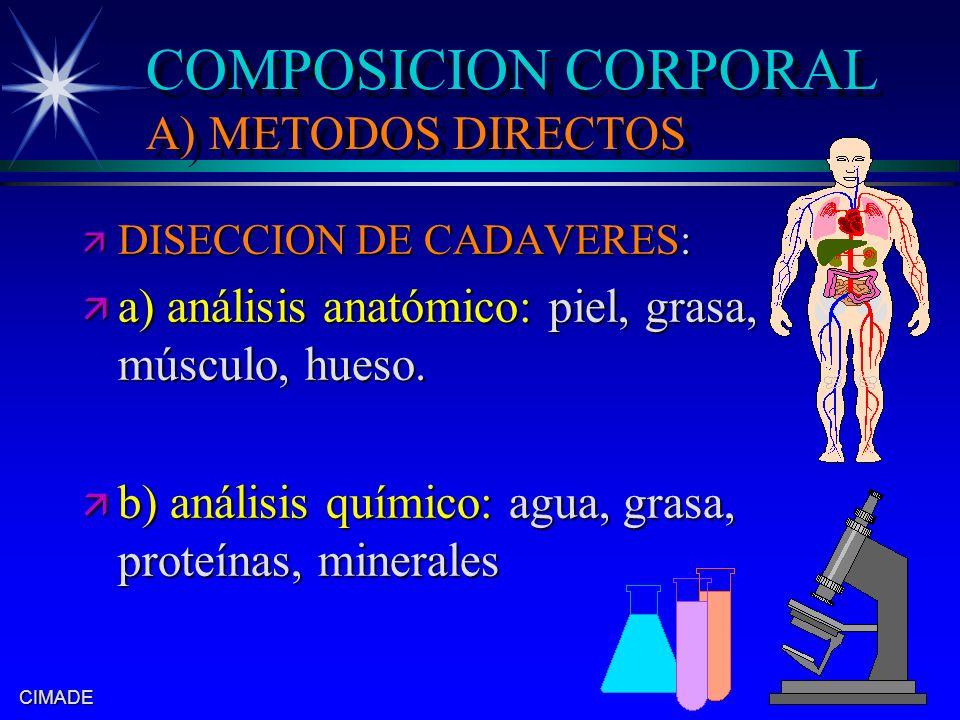 CIMADE COMPOSICION CORPORAL A) METODOS DIRECTOS ä DISECCION DE CADAVERES: ä a) análisis anatómico: piel, grasa, músculo, hueso. ä b) análisis químico: