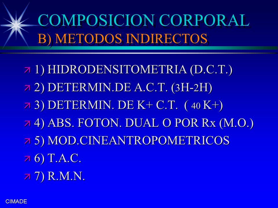 CIMADE COMPOSICION CORPORAL B) METODOS INDIRECTOS ä 1) HIDRODENSITOMETRIA (D.C.T.) ä 2) DETERMIN.DE A.C.T. ( 3 H- 2 H) ä 3) DETERMIN. DE K+ C.T. ( 40