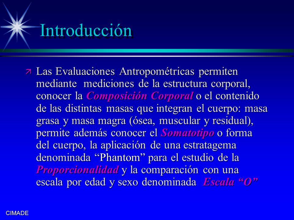 CIMADE Introducción ä Las Evaluaciones Antropométricas permiten mediante mediciones de la estructura corporal, conocer la Composición Corporal o el co