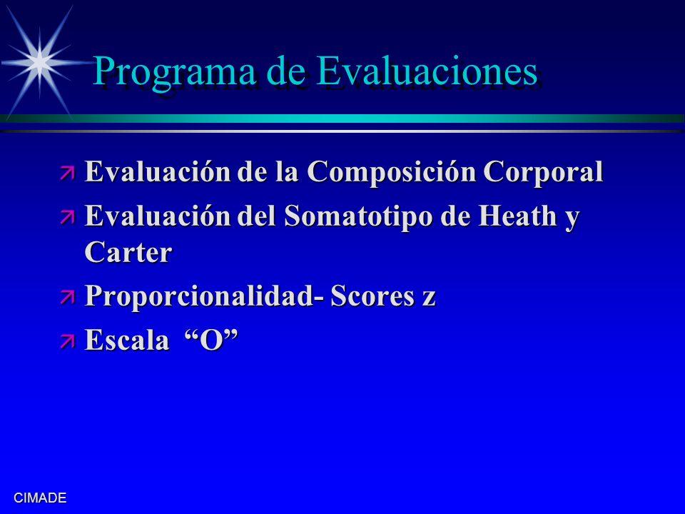 CIMADE Programa de Evaluaciones ä Evaluación de la Composición Corporal ä Evaluación del Somatotipo de Heath y Carter ä Proporcionalidad- Scores z ä E