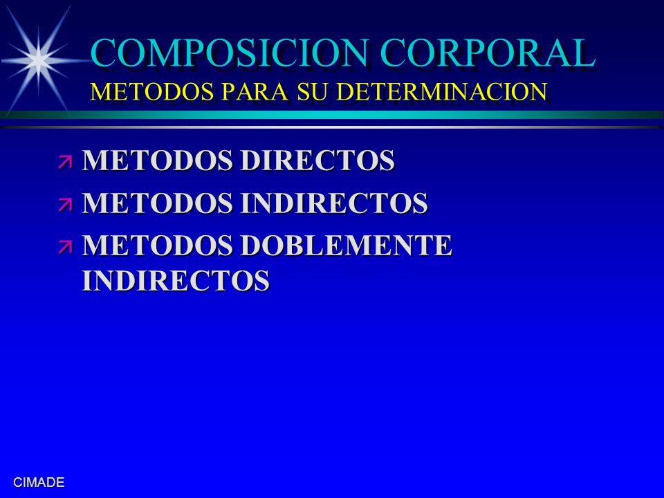 CIMADE COMPOSICION CORPORAL METODOS PARA SU DETERMINACION ä METODOS DIRECTOS ä METODOS INDIRECTOS ä METODOS DOBLEMENTE INDIRECTOS