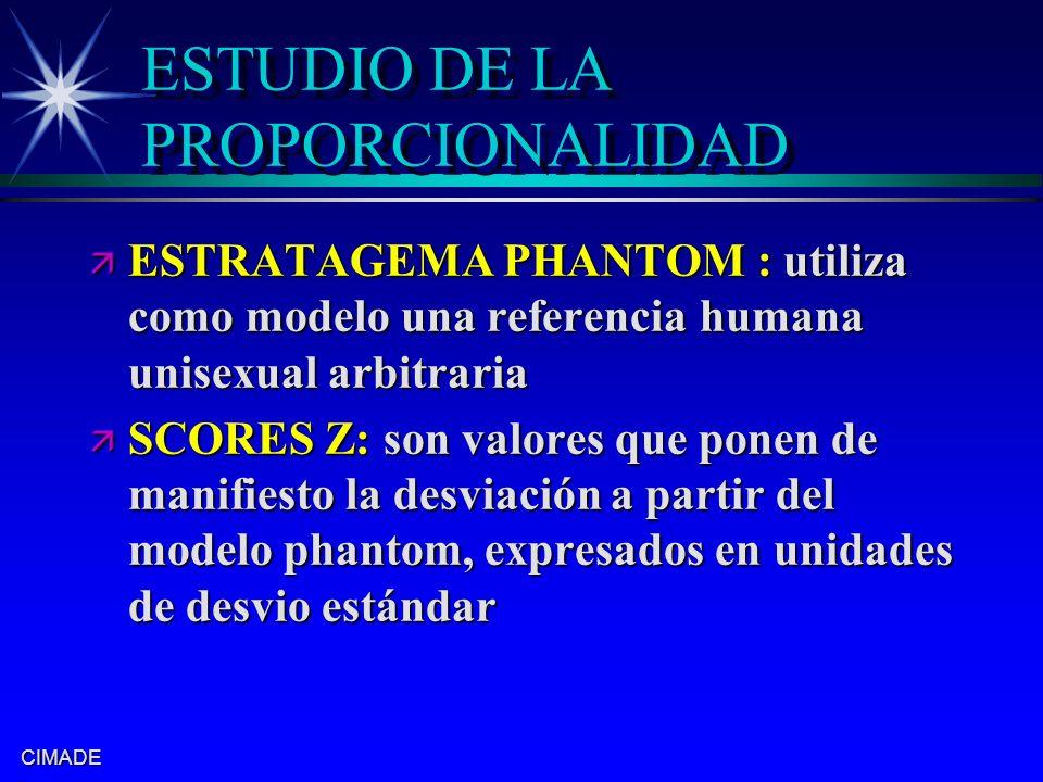 CIMADE ESTUDIO DE LA PROPORCIONALIDAD ä ESTRATAGEMA PHANTOM : utiliza como modelo una referencia humana unisexual arbitraria ä SCORES Z: son valores q