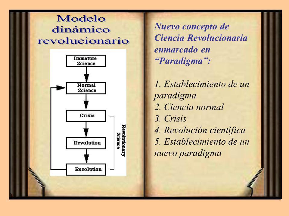 Nuevo concepto de Ciencia Revolucionaria enmarcado en Paradigma: 1. Establecimiento de un paradigma 2. Ciencia normal 3. Crisis 4. Revolución científi