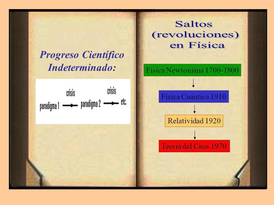 Progreso Científico Indeterminado: Física Newtoniana 1700-1800 Relatividad 1920 Física Cuántica 1910 Teoría del Caos 1970