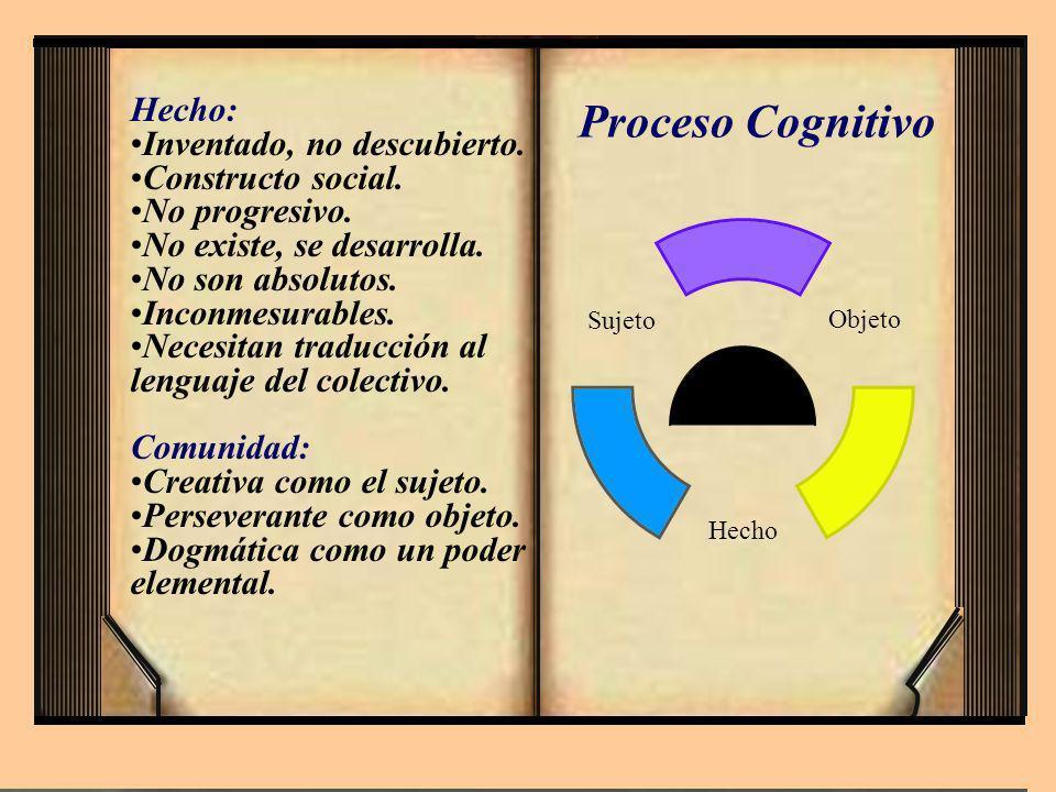Proceso Cognitivo Hecho: Inventado, no descubierto. Constructo social. No progresivo. No existe, se desarrolla. No son absolutos. Inconmesurables. Nec