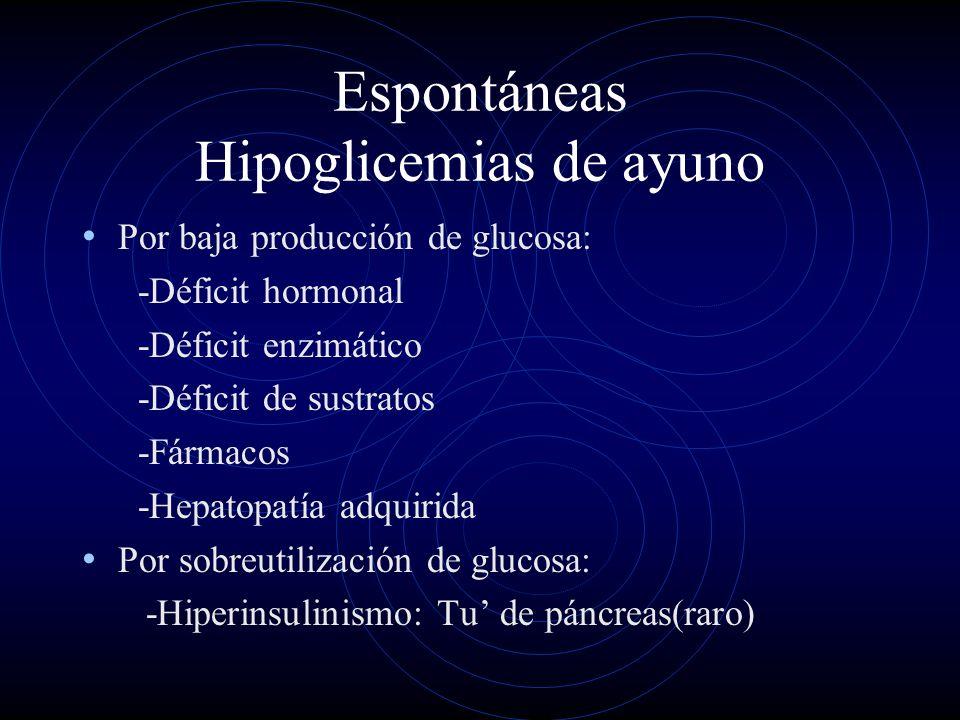 Espontáneas Hipoglicemias de ayuno Por baja producción de glucosa: -Déficit hormonal -Déficit enzimático -Déficit de sustratos -Fármacos -Hepatopatía