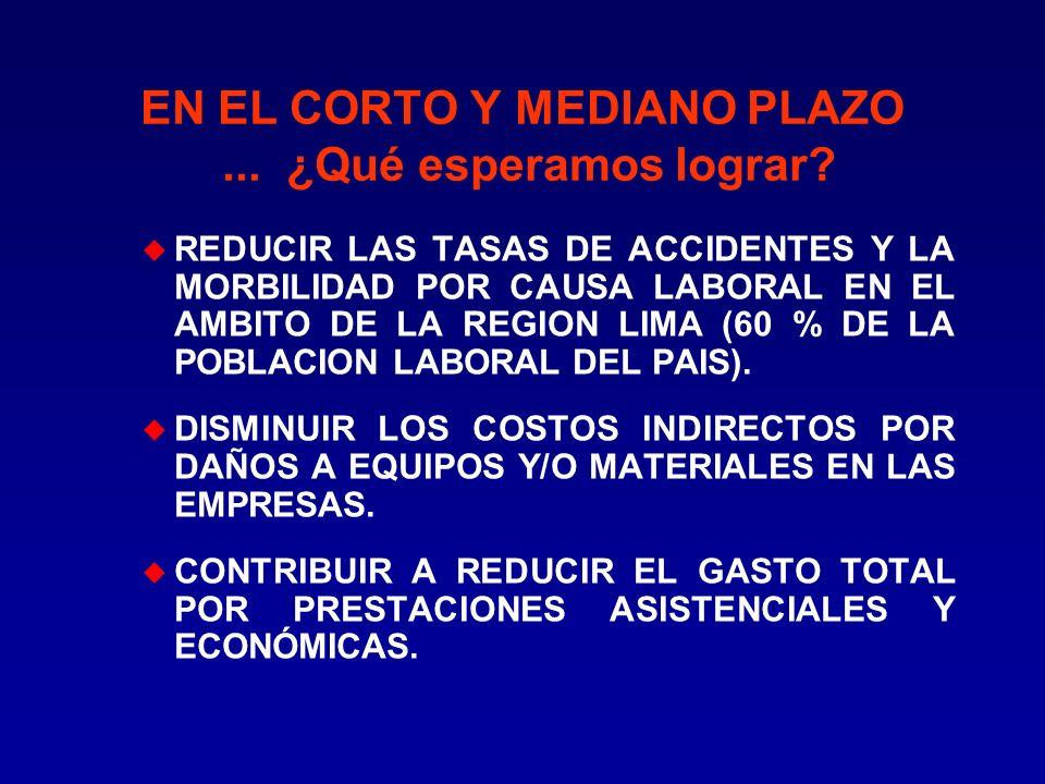 SUBSIDIOS POR ACCIDENTES DE TRABAJO ( 1997 – 1999 ) * Fuente: Programa Central de Prestaciones Económicas (PCPE) 1 Monto calculado con el costo promed