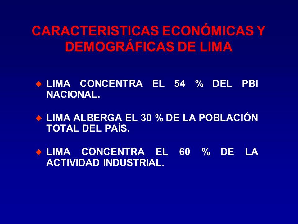 CARACTERISTICAS ECONÓMICAS Y DEMOGRÁFICAS DE LIMA u LIMA CONCENTRA EL 54 % DEL PBI NACIONAL.
