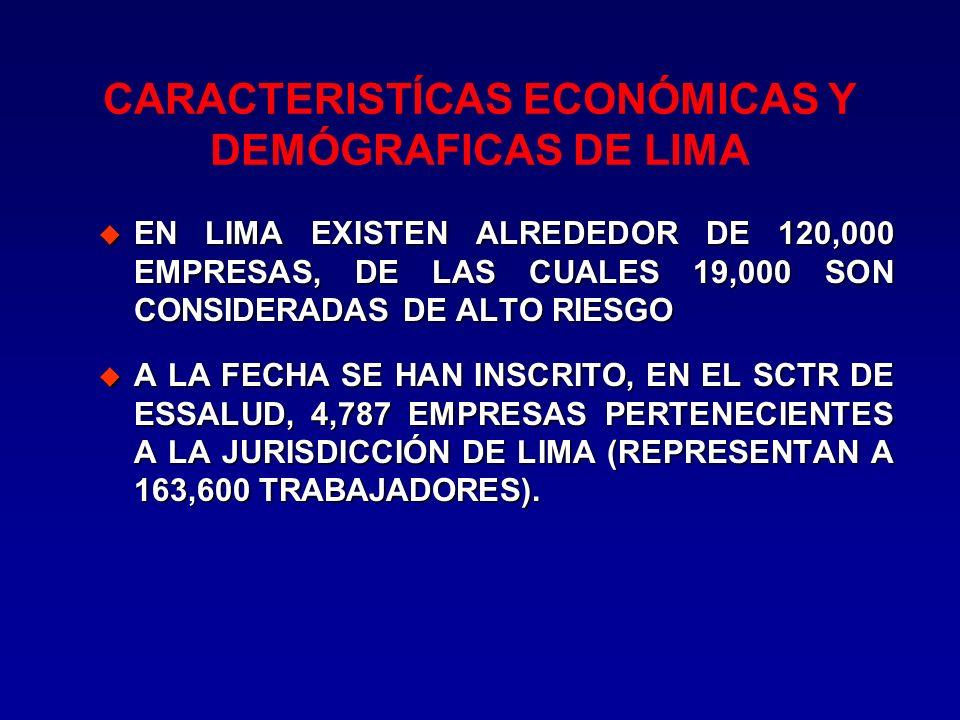 CARACTERISTICAS ECONÓMICAS Y DEMOGRÁFICAS DE LIMA u LIMA CONCENTRA EL 54 % DEL PBI NACIONAL. u LIMA ALBERGA EL 30 % DE LA POBLACIÓN TOTAL DEL PAÍS. u