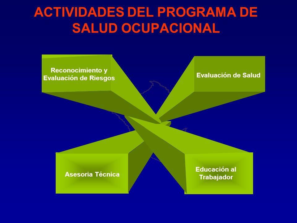 ACTIVIDADES DEL PROGRAMA DE SALUD OCUPACIONAL Reconocimiento y Evaluación de Riesgos Evaluación de Salud Asesoria Técnica Educación al Trabajador