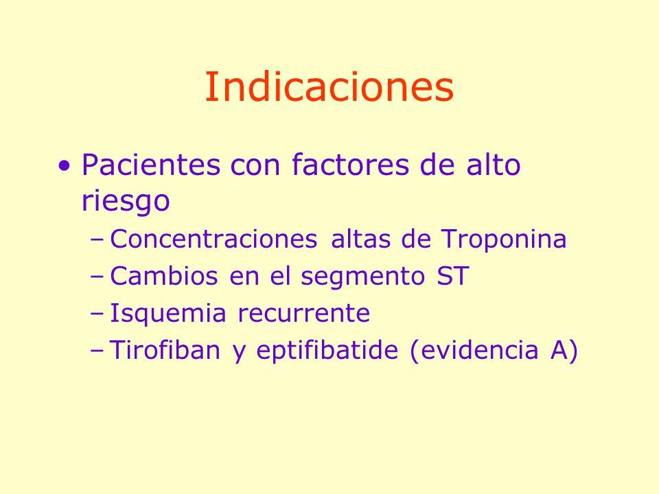 Indicaciones Pacientes con factores de alto riesgo –Concentraciones altas de Troponina –Cambios en el segmento ST –Isquemia recurrente –Tirofiban y ep