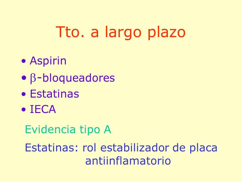 Tto. a largo plazo Aspirin - bloqueadores Estatinas IECA Evidencia tipo A Estatinas: rol estabilizador de placa antiinflamatorio