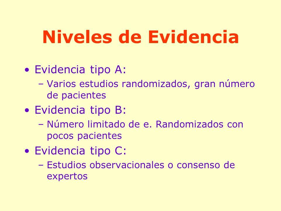 Niveles de Evidencia Evidencia tipo A: –Varios estudios randomizados, gran número de pacientes Evidencia tipo B: –Número limitado de e. Randomizados c