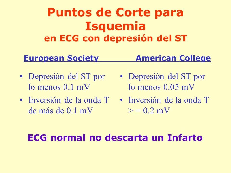 Puntos de Corte para Isquemia en ECG con depresión del ST Depresión del ST por lo menos 0.1 mV Inversión de la onda T de más de 0.1 mV Depresión del S