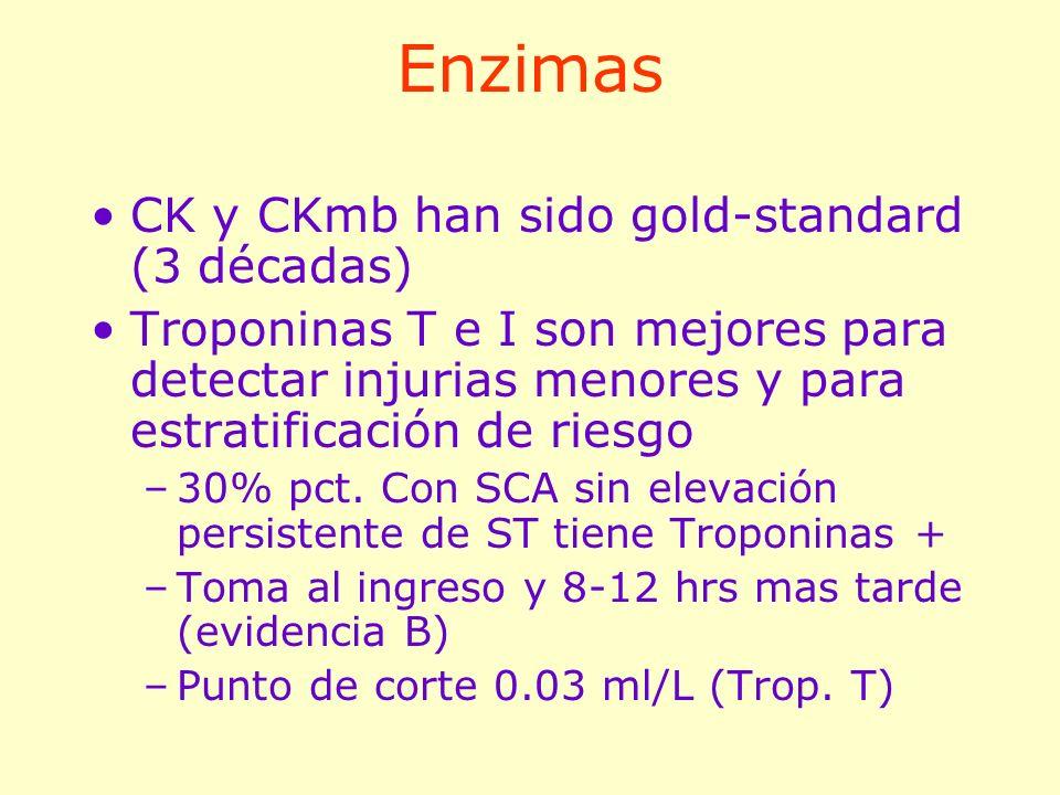 Enzimas CK y CKmb han sido gold-standard (3 décadas) Troponinas T e I son mejores para detectar injurias menores y para estratificación de riesgo –30%