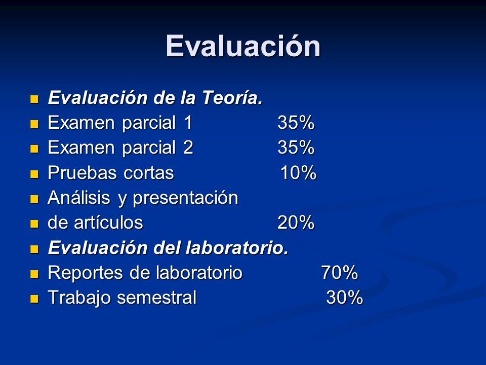 Evaluación Evaluación de la Teoría. Evaluación de la Teoría. Examen parcial 1 35% Examen parcial 1 35% Examen parcial 2 35% Examen parcial 2 35% Prueb