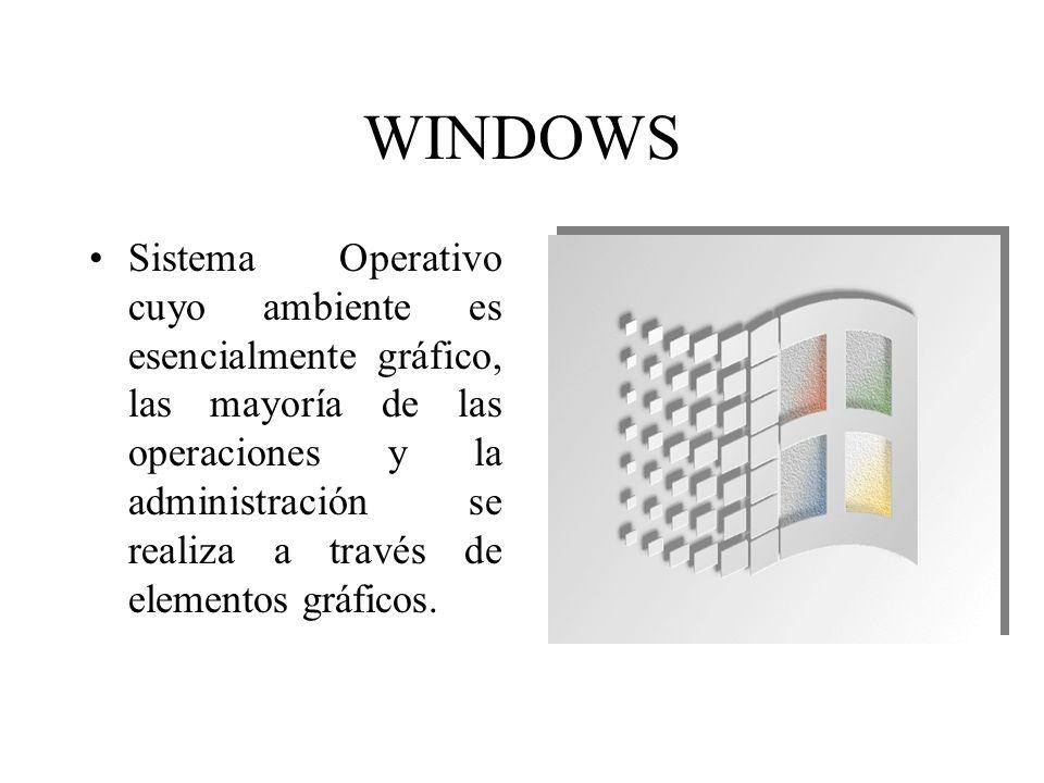 WINDOWS Sistema Operativo cuyo ambiente es esencialmente gráfico, las mayoría de las operaciones y la administración se realiza a través de elementos