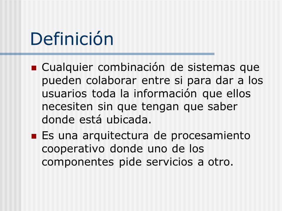 Definición Cualquier combinación de sistemas que pueden colaborar entre si para dar a los usuarios toda la información que ellos necesiten sin que ten