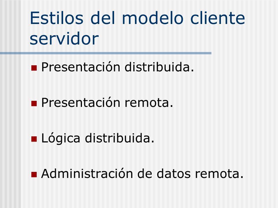 Estilos del modelo cliente servidor Presentación distribuida. Presentación remota. Lógica distribuida. Administración de datos remota.