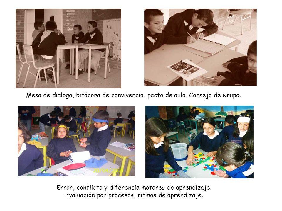 Mesa de dialogo, bitácora de convivencia, pacto de aula, Consejo de Grupo.