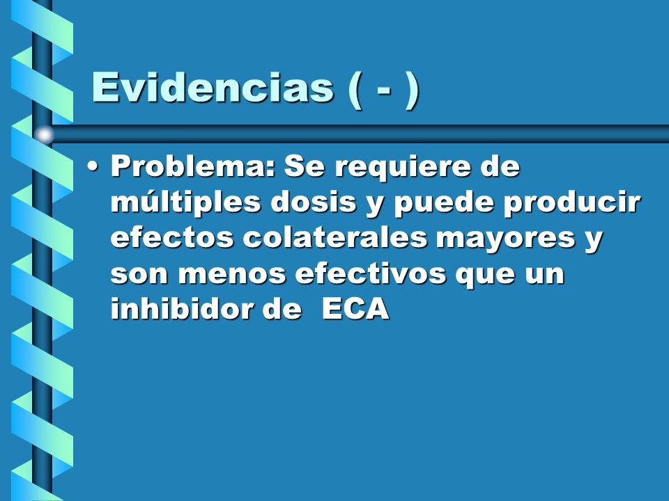 Evidencias ( - ) Problema: Se requiere de múltiples dosis y puede producir efectos colaterales mayores y son menos efectivos que un inhibidor de ECAPr