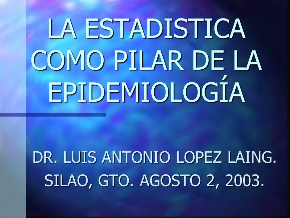 EpidemiologíaEpidemiología Se basa en: MÉTODO CIENTÍFICO BIOESTADÍSTICA