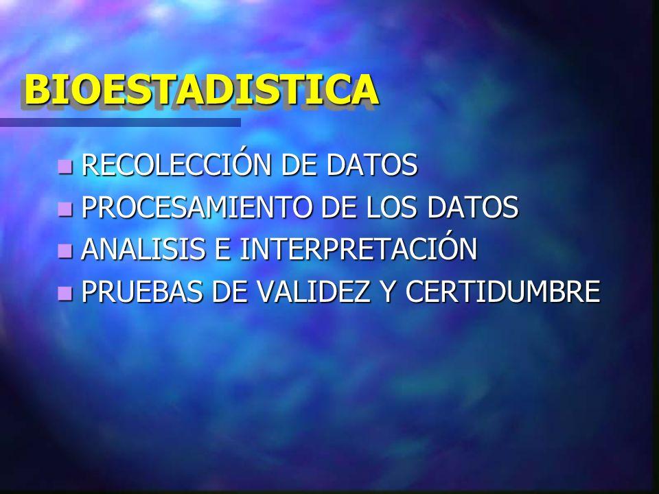 RECOLECCIÓN DE DATOS OBSERVACIÓN OBSERVACIÓN CÉDULAS DE INVESTIGACIÓN CÉDULAS DE INVESTIGACIÓN CERRADAS CERRADAS ABIERTAS ABIERTAS MIXTAS MIXTAS ENCUESTAS ENCUESTAS CERRADAS CERRADAS COMPLEMENTACIÓN COMPLEMENTACIÓN