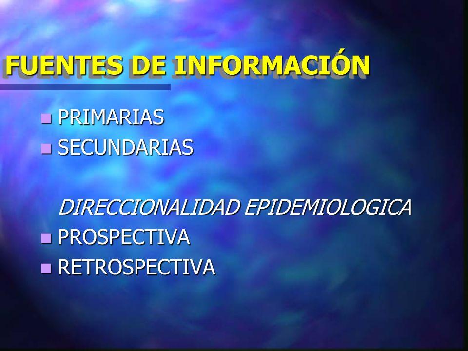 RECOLECCIÓN DE LA INFORMACIÓN CODIFICACIÓN CODIFICACIÓN ASIGNAR UN ORDEN PARA SU CAPTURA, PROCESAMIENTO DE LOS DATOS.