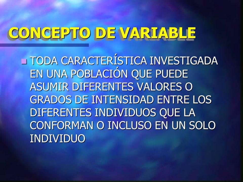 Clasificación de las variables Cualitativas Cualitativas Ordinales Ordinales Nominales Nominales Cuantitativas Cuantitativas Discontinuas Discontinuas Continuas Continuas