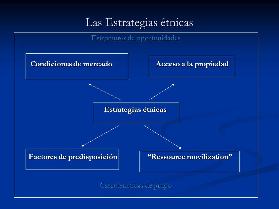 Las Estrategias étnicas Estructuras de oportunidades Condiciones de mercado Acceso a la propiedad Condiciones de mercado Acceso a la propiedad Estrate