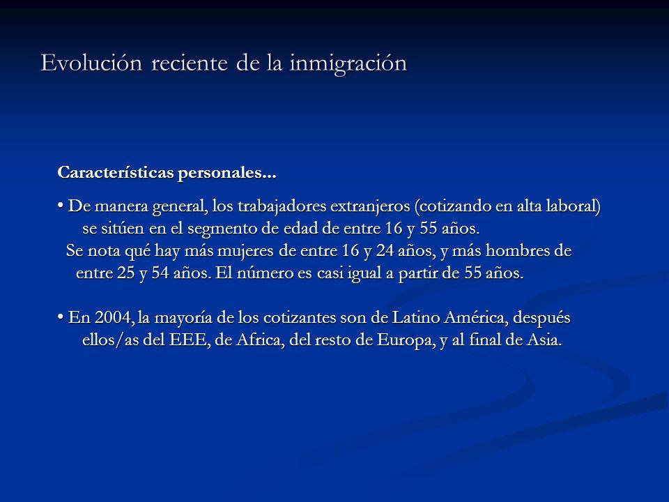 Evolución reciente de la inmigración Características personales... De manera general, los trabajadores extranjeros (cotizando en alta laboral) se sitú