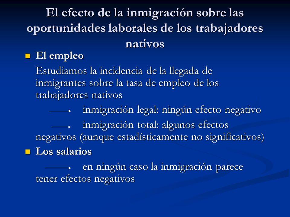 El efecto de la inmigración sobre las oportunidades laborales de los trabajadores nativos El empleo El empleo Estudiamos la incidencia de la llegada d