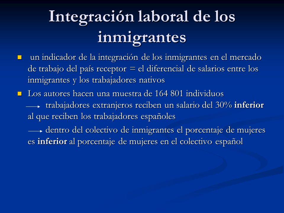 Integración laboral de los inmigrantes un indicador de la integración de los inmigrantes en el mercado de trabajo del país receptor = el diferencial d