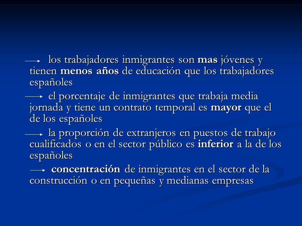 los trabajadores inmigrantes son mas jóvenes y tienen menos años de educación que los trabajadores españoles el porcentaje de inmigrantes que trabaja
