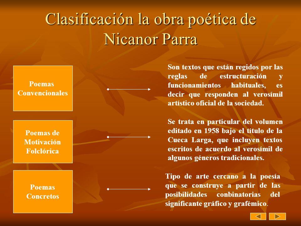 Clasificación la obra poética de Nicanor Parra Poemas Convencionales Poemas de Motivación Folclórica Poemas Concretos Son textos que están regidos por