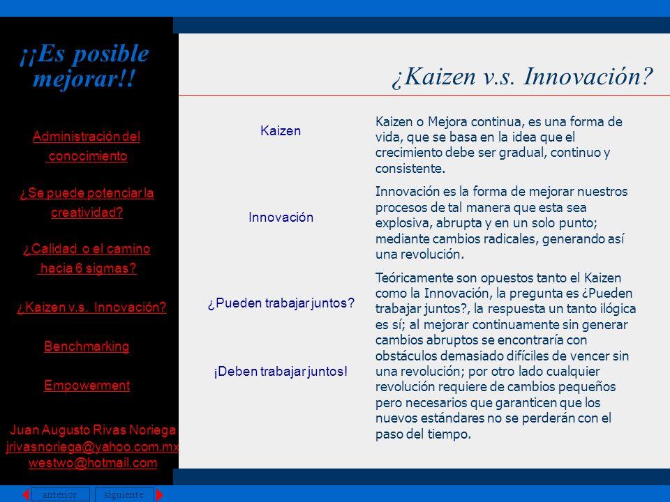 anterior siguiente Kaizen Innovación ¿Pueden trabajar juntos? ¡Deben trabajar juntos! ¿Kaizen v.s. Innovación? ¡¡Es posible mejorar!! Kaizen o Mejora