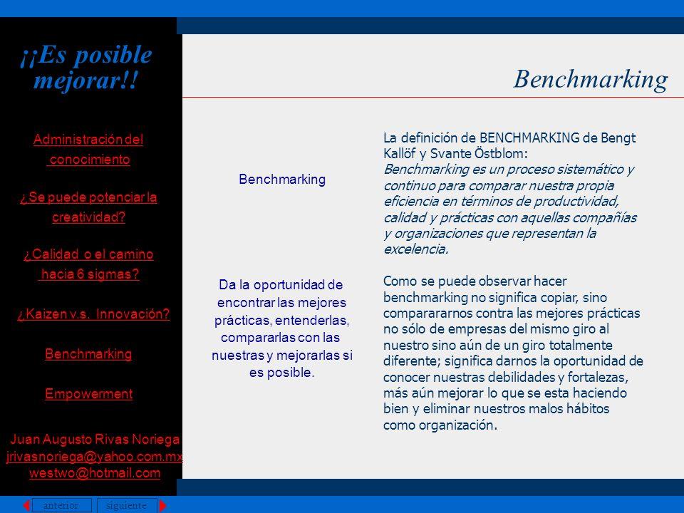 anterior siguiente Benchmarking Da la oportunidad de encontrar las mejores prácticas, entenderlas, compararlas con las nuestras y mejorarlas si es pos