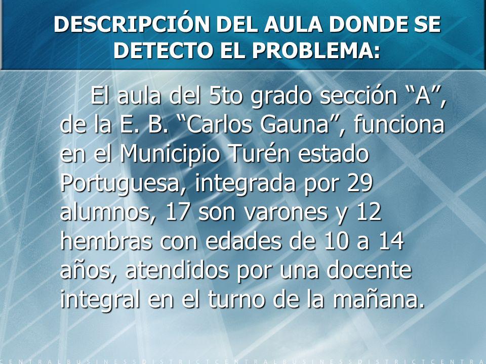 DESCRIPCIÓN DEL AULA DONDE SE DETECTO EL PROBLEMA: El aula del 5to grado sección A, de la E. B. Carlos Gauna, funciona en el Municipio Turén estado Po
