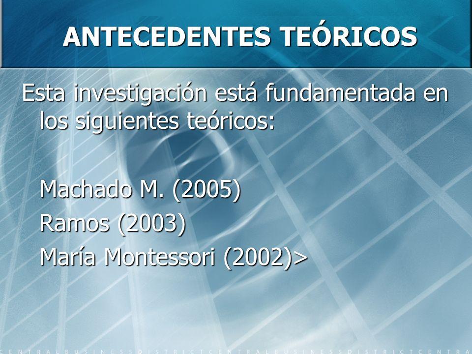 ANTECEDENTES TEÓRICOS Esta investigación está fundamentada en los siguientes teóricos: Machado M. (2005) Ramos (2003) María Montessori (2002)>