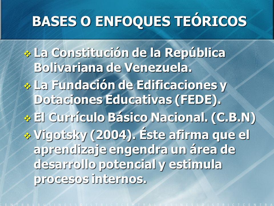 BASES O ENFOQUES TEÓRICOS La Constitución de la República Bolivariana de Venezuela. La Constitución de la República Bolivariana de Venezuela. La Funda